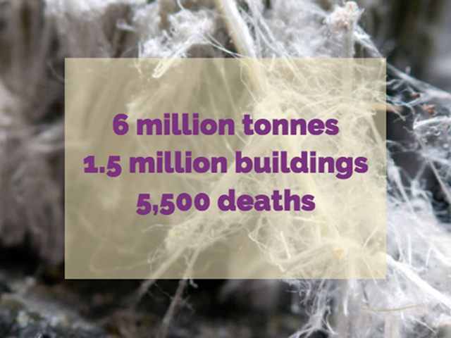 preventing exposure to asbestos